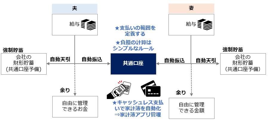 f:id:Shimesaba-ba:20200813193350p:plain
