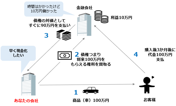 f:id:Shimesaba-ba:20200904234235p:plain
