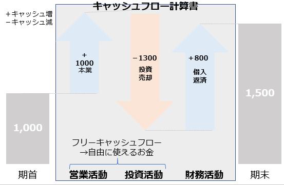 f:id:Shimesaba-ba:20200905001228p:plain