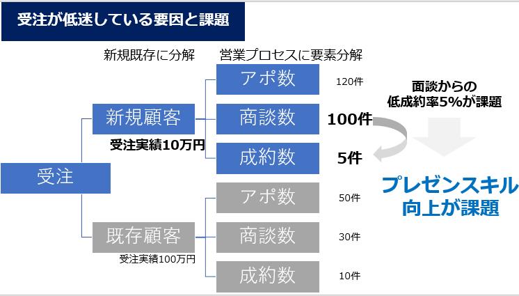 f:id:Shimesaba-ba:20200912133823p:plain