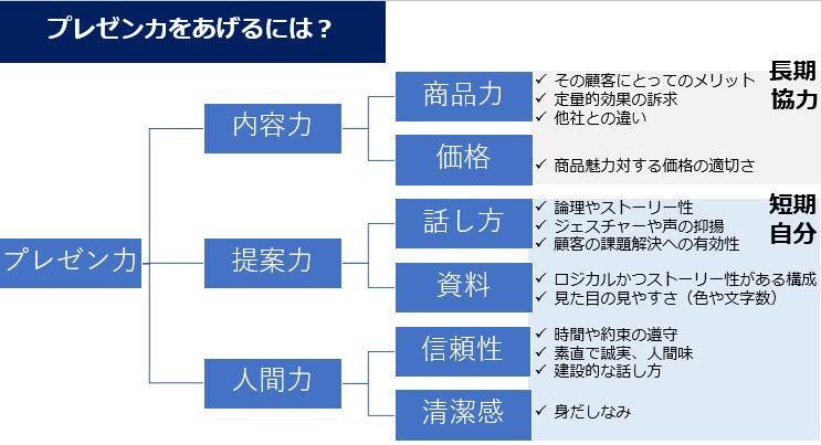 f:id:Shimesaba-ba:20200912144458p:plain