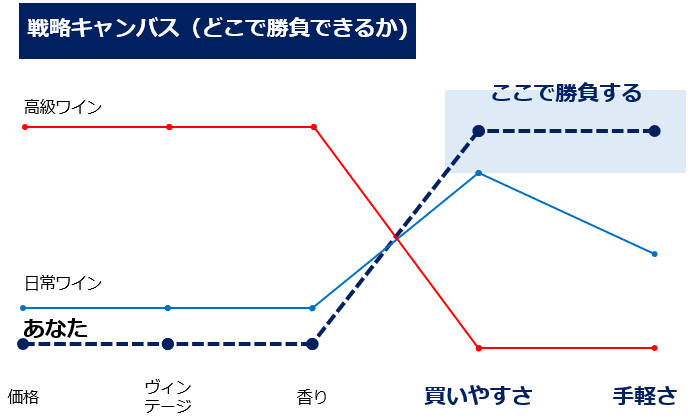 f:id:Shimesaba-ba:20200912155949p:plain