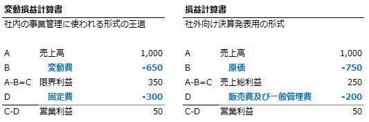f:id:Shimesaba-ba:20200919172543p:plain