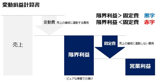 f:id:Shimesaba-ba:20200919201116p:plain