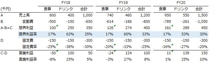 f:id:Shimesaba-ba:20200919205901p:plain