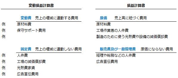 f:id:Shimesaba-ba:20200919211023p:plain