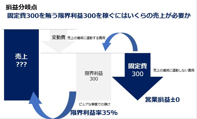 f:id:Shimesaba-ba:20200919220245p:plain