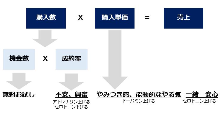 f:id:Shimesaba-ba:20200920081749p:plain