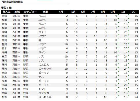 f:id:Shimesaba-ba:20200920120318p:plain