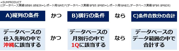f:id:Shimesaba-ba:20200920123430p:plain