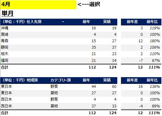 f:id:Shimesaba-ba:20200920131251p:plain