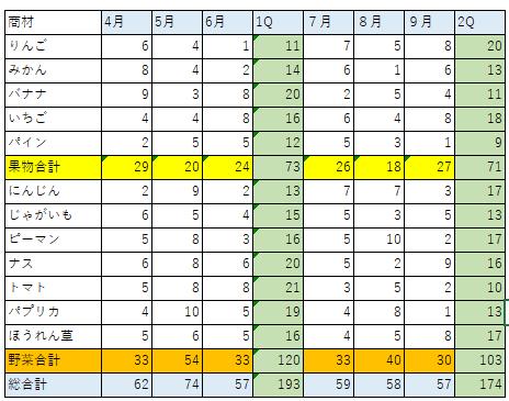 f:id:Shimesaba-ba:20200920141221p:plain