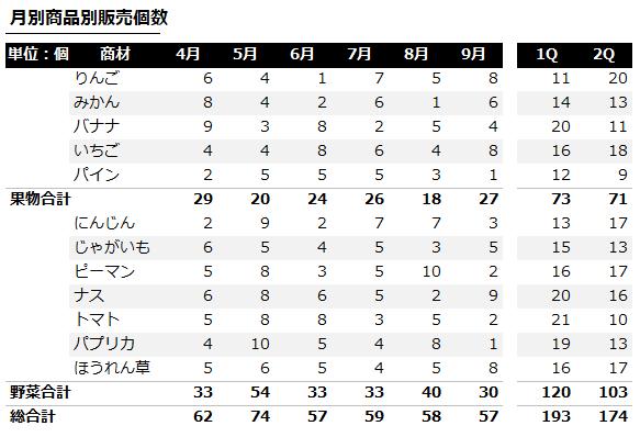 f:id:Shimesaba-ba:20200920141327p:plain