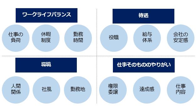 f:id:Shimesaba-ba:20200921092122p:plain