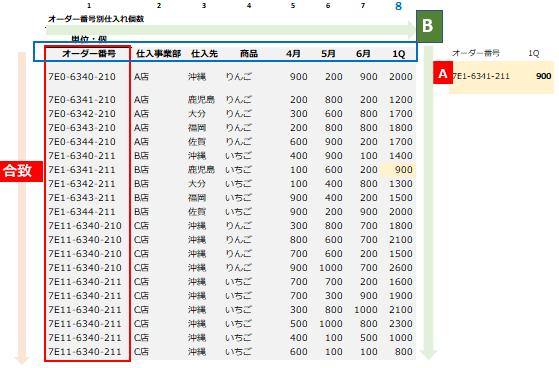 f:id:Shimesaba-ba:20200927154817p:plain