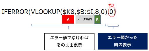 f:id:Shimesaba-ba:20200927162225p:plain