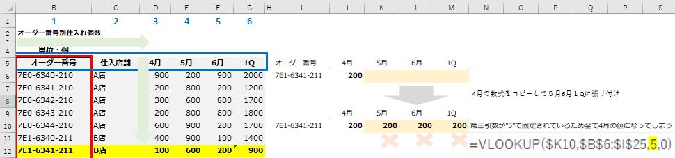 f:id:Shimesaba-ba:20201010201219p:plain
