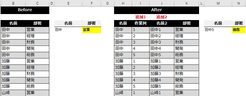 f:id:Shimesaba-ba:20201011140535p:plain