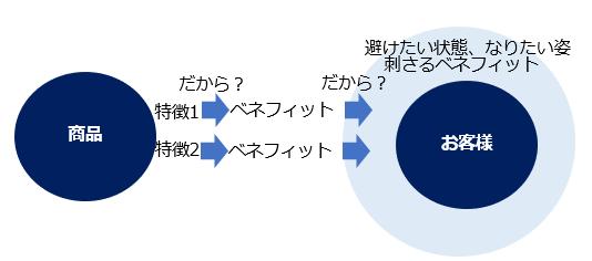 f:id:Shimesaba-ba:20201028195851p:plain