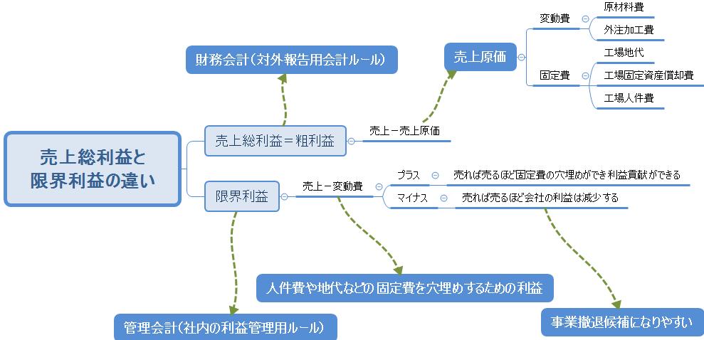 f:id:Shimesaba-ba:20201109222331p:plain