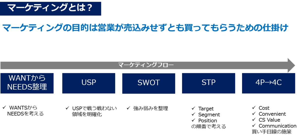 f:id:Shimesaba-ba:20201204220829p:plain