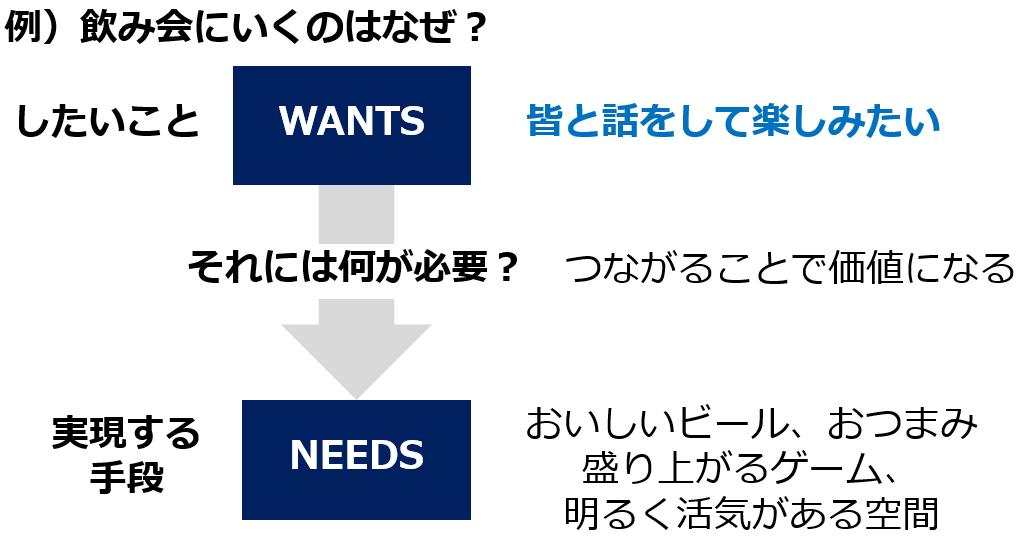 f:id:Shimesaba-ba:20201204221614p:plain