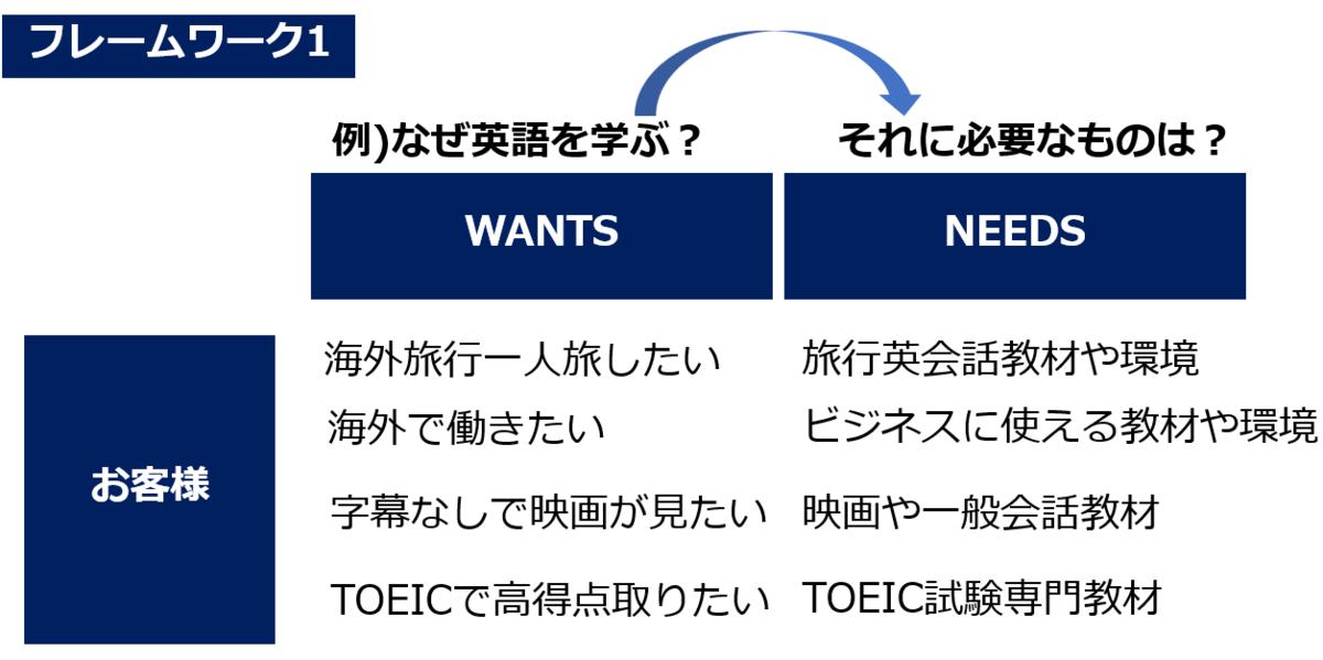 f:id:Shimesaba-ba:20201204221914p:plain
