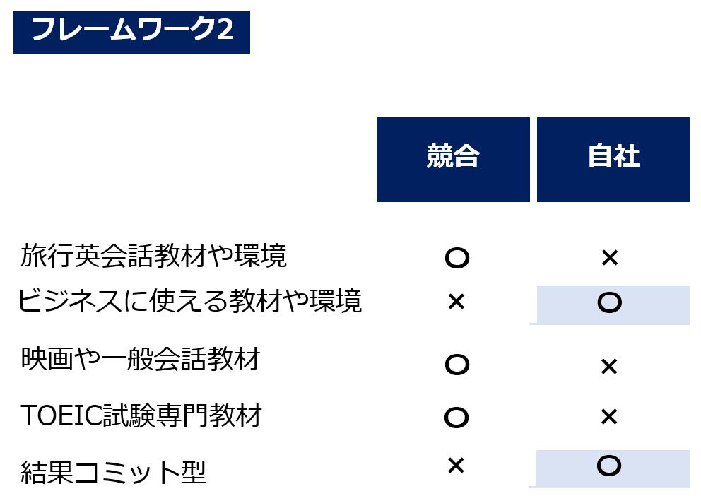 f:id:Shimesaba-ba:20201204222153p:plain