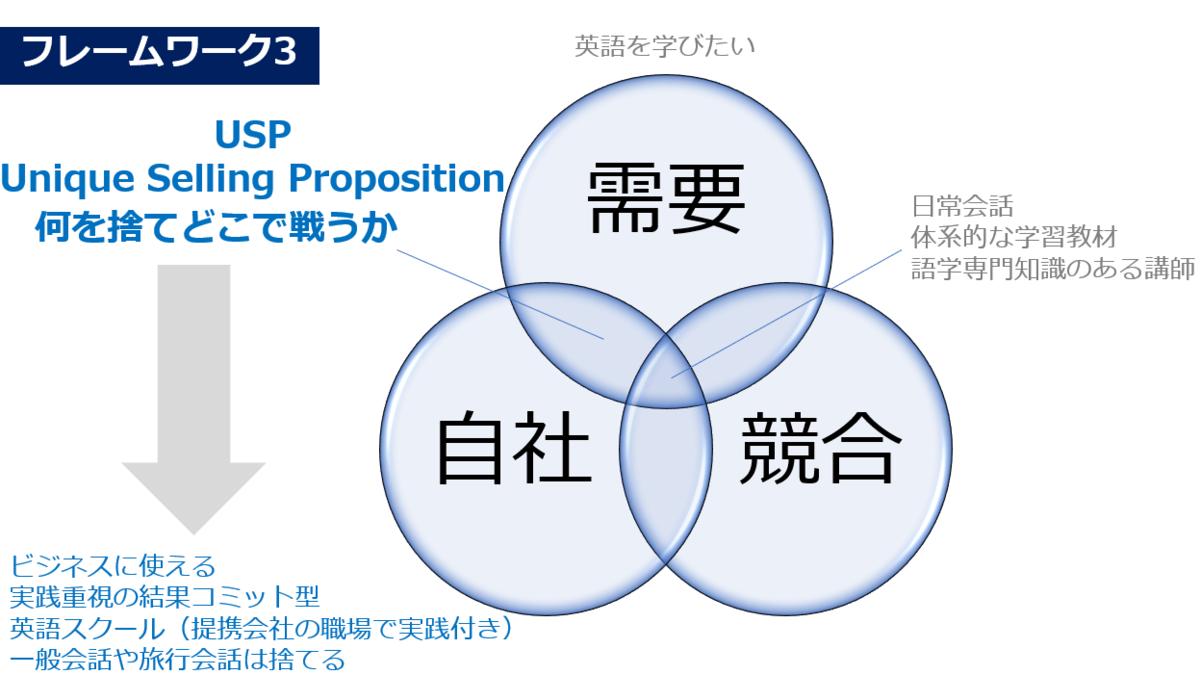 f:id:Shimesaba-ba:20201204223139p:plain
