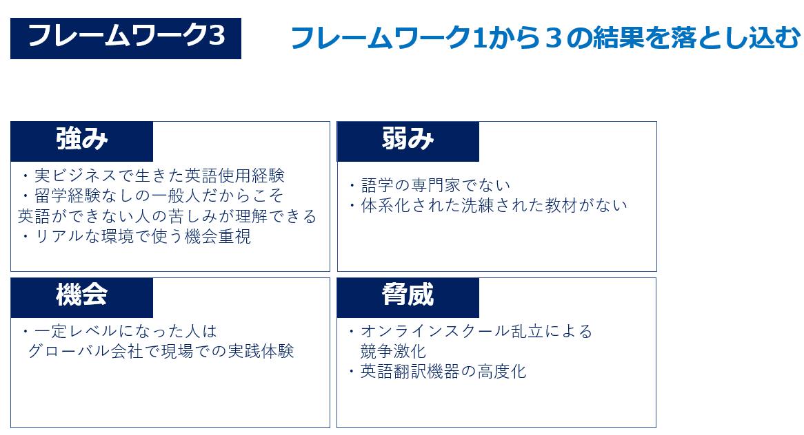f:id:Shimesaba-ba:20201204223326p:plain