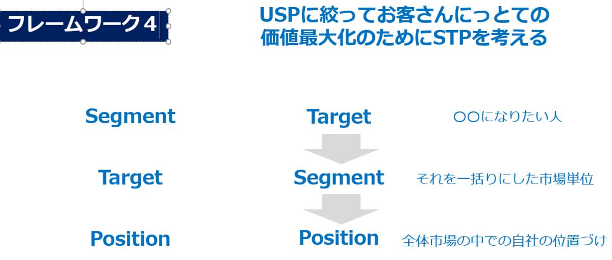 f:id:Shimesaba-ba:20201204223800p:plain