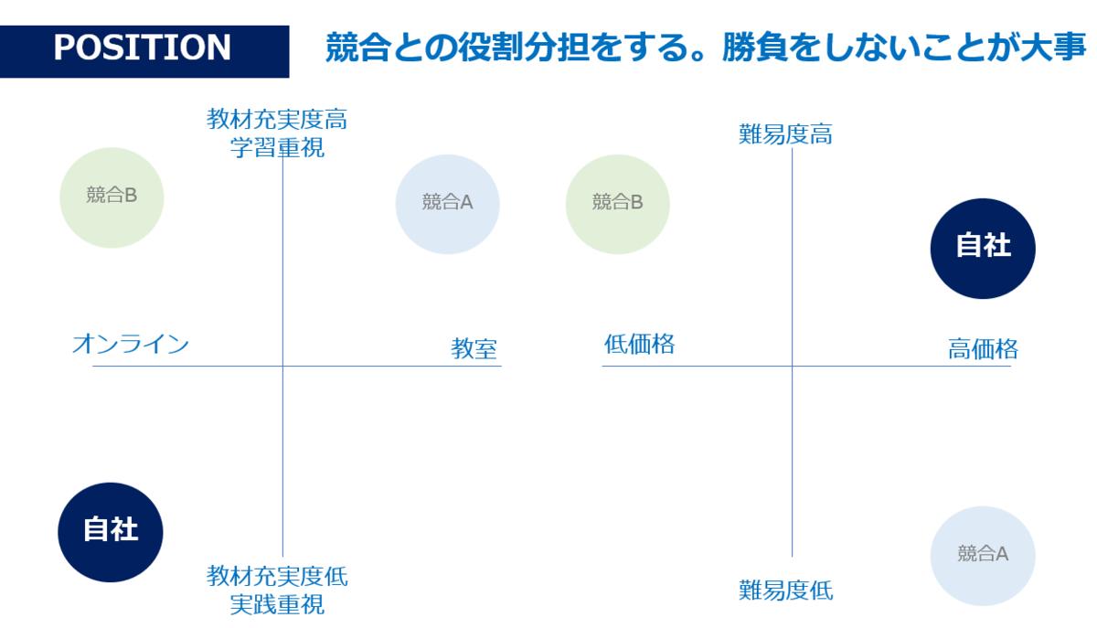 f:id:Shimesaba-ba:20201204224532p:plain