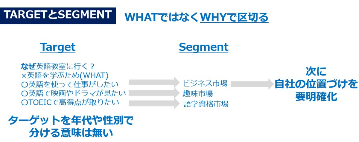f:id:Shimesaba-ba:20201204224817p:plain