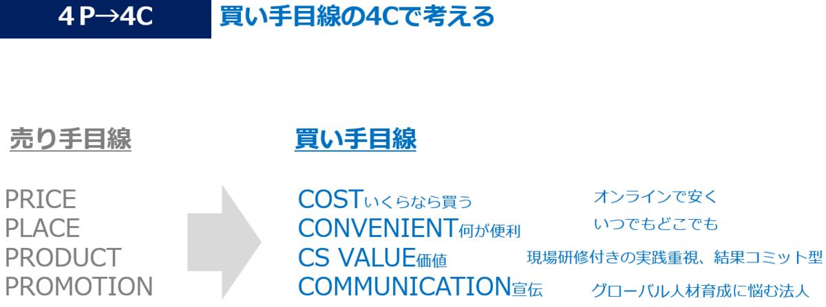 f:id:Shimesaba-ba:20201204225251p:plain