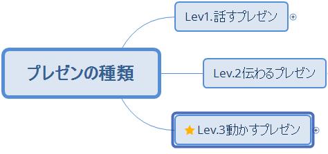 f:id:Shimesaba-ba:20201205152805p:plain