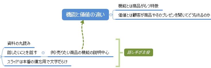 f:id:Shimesaba-ba:20201205153015p:plain