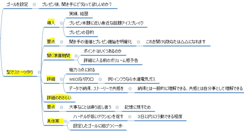 f:id:Shimesaba-ba:20201205160010p:plain