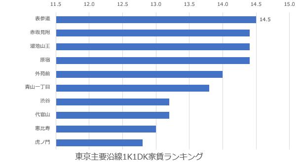 f:id:Shimesaba-ba:20201208203916p:plain