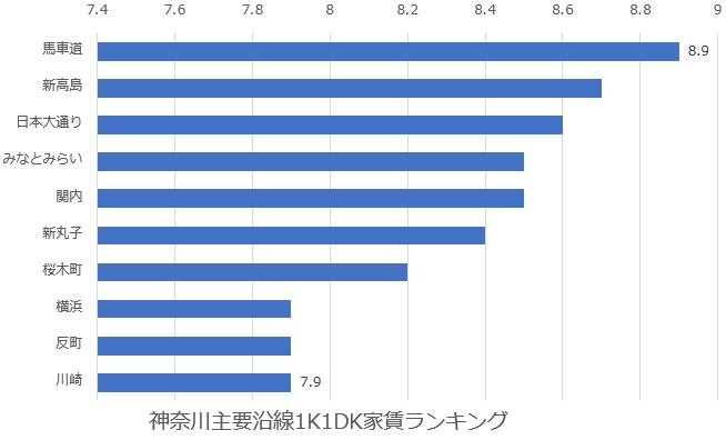 f:id:Shimesaba-ba:20201208213850p:plain