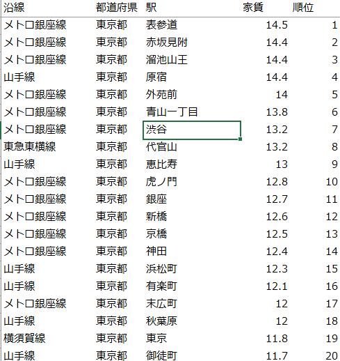f:id:Shimesaba-ba:20201208222659p:plain