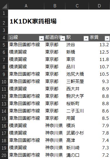f:id:Shimesaba-ba:20201226164654p:plain