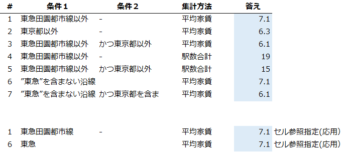 f:id:Shimesaba-ba:20201226174723p:plain