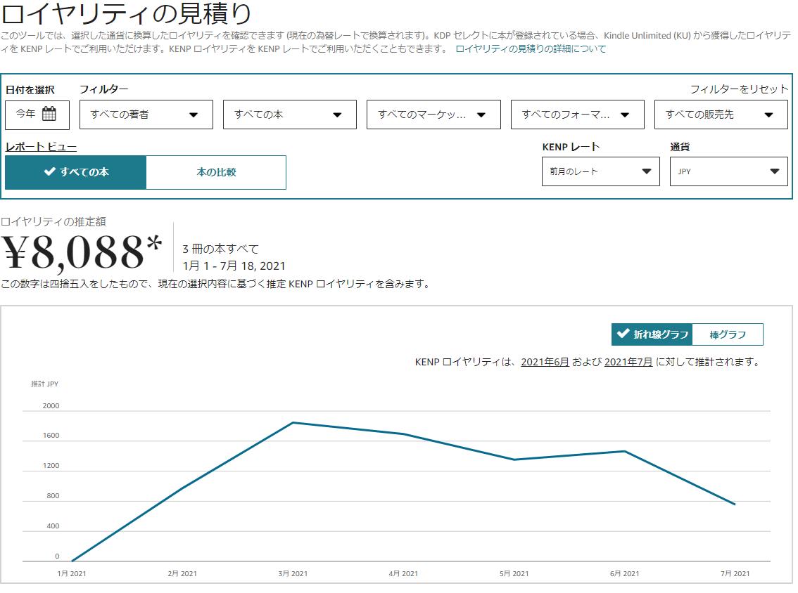 f:id:Shimesaba-ba:20210718132700p:plain