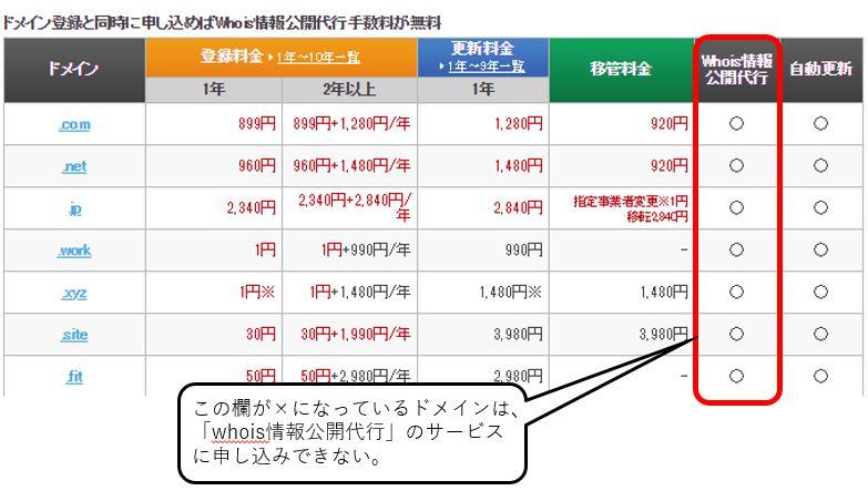 f:id:Shimoshi:20190426121900j:plain