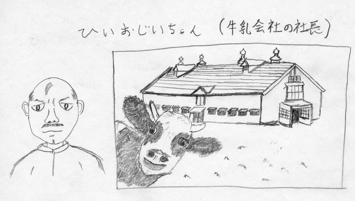 f:id:Shimoshi:20190506214250j:plain