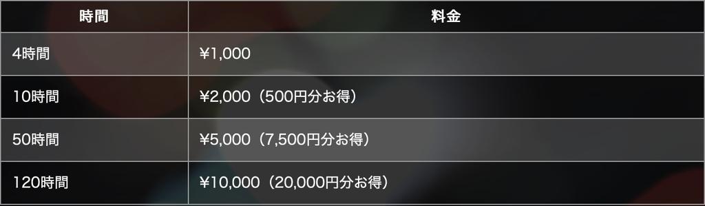 f:id:Shin1234:20190302232611j:plain