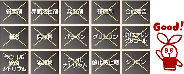 f:id:Shin1234:20190719150240p:plain