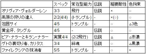 f:id:ShinSaki:20160920012609p:plain