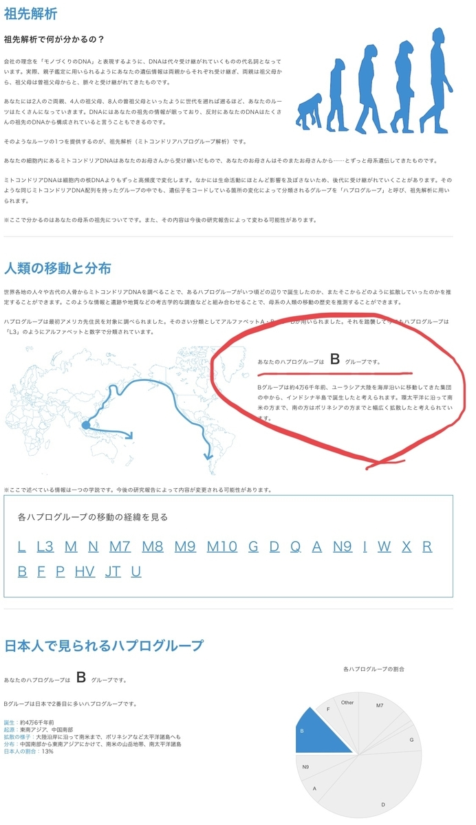 f:id:ShinTamashiro:20190911111816j:plain