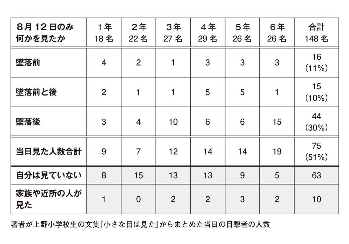 f:id:ShinTamashiro:20191201212830j:plain
